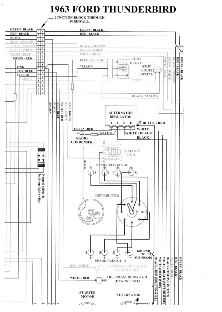 i have gone over it using autocad and made it more easier to read  it to  has a pink wire and joins at the firewall