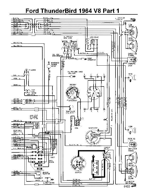 1964 ford thunderbird fuse box 1964 ford fuse box detailed schematics diagram 1965 ford thunderbird fuse box diagram #5